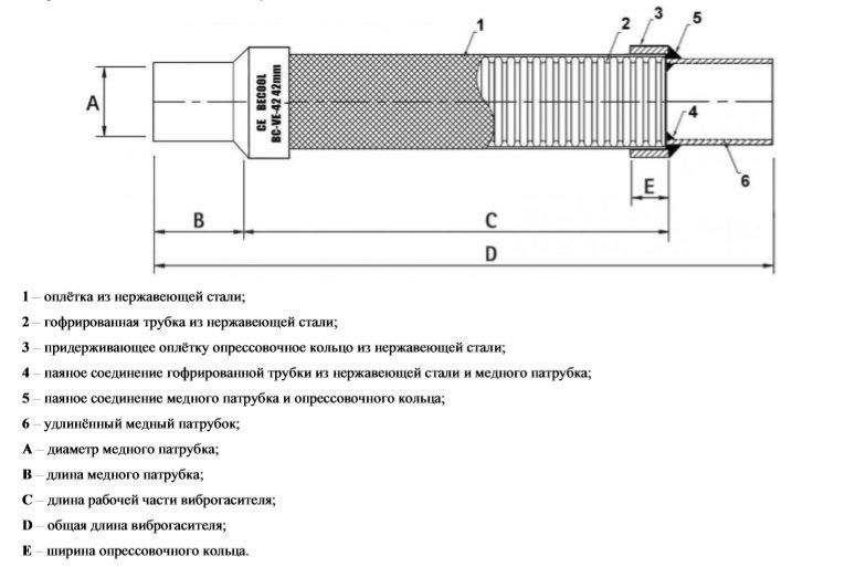 Схема виброгасителя Becool