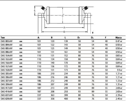 Габаритный чертеж фильтра DAS Danfoss
