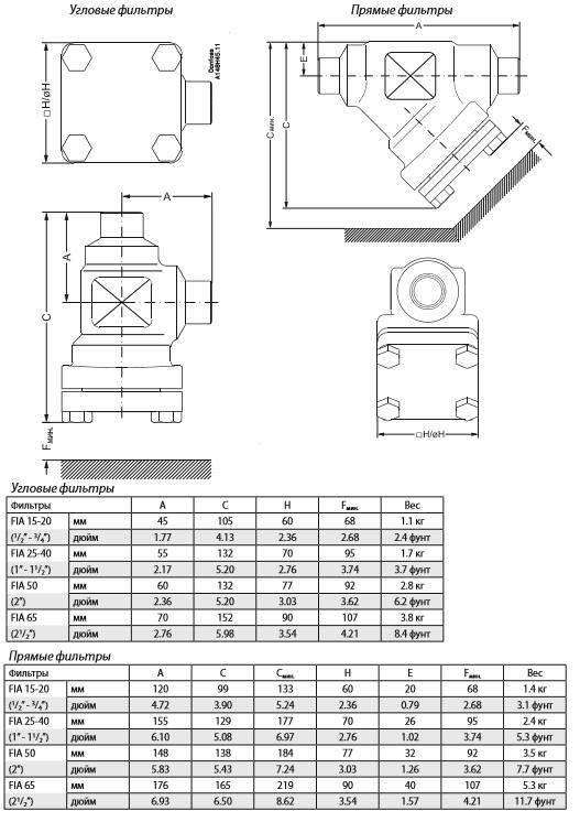 Габаритный чертеж фильтра FIA