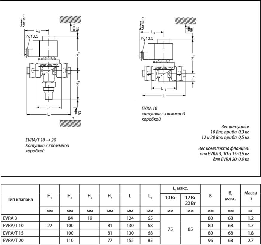 Габаритный чертеж соленоидного клапана EVR Danfoss