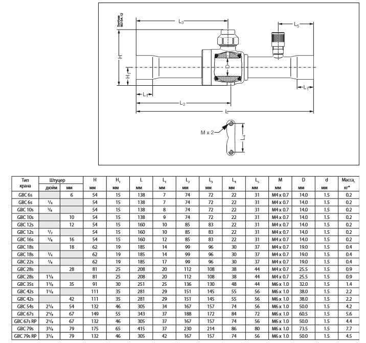 Габаритный чертеж шарового вентиля GBC Danfoss