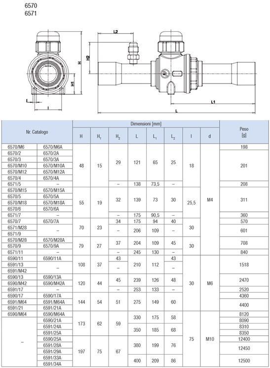 Габаритный чертеж шарового запорного клапана Castel серии 6570-6571