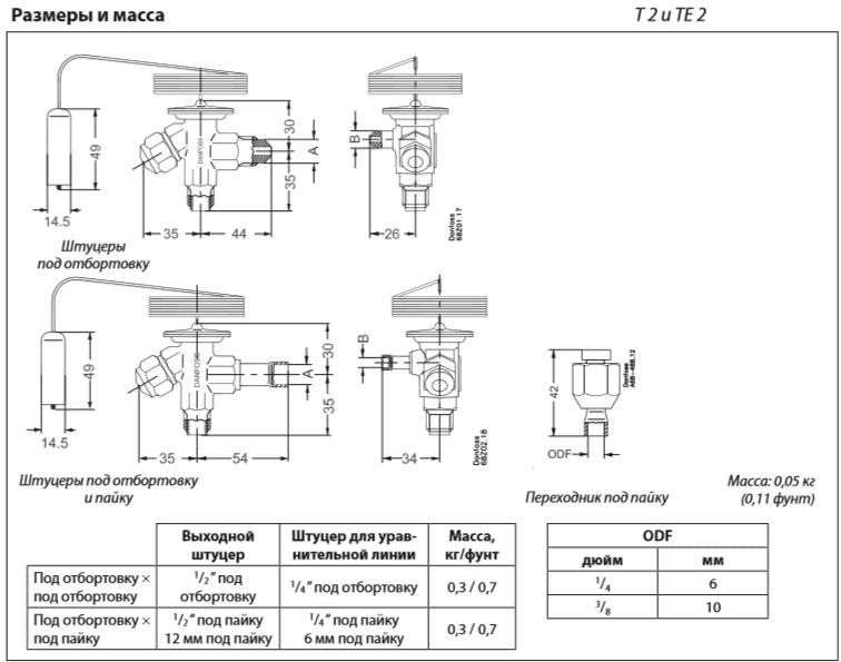 Габаритный чертеж ТРВ Danfoss