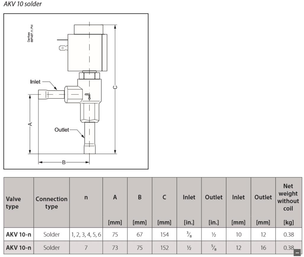 Габаритный чертеж терморегулирующего клапана AKV Danfoss
