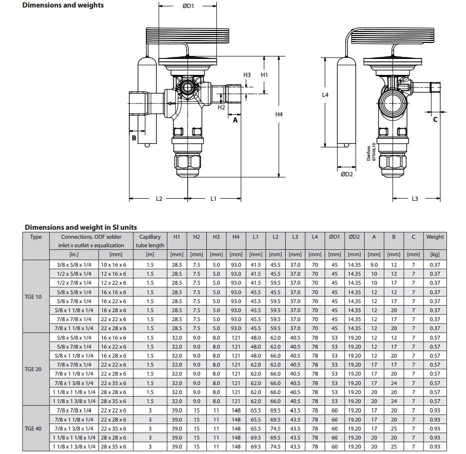 Габаритный чертеж ТРВ TGE Danfoss