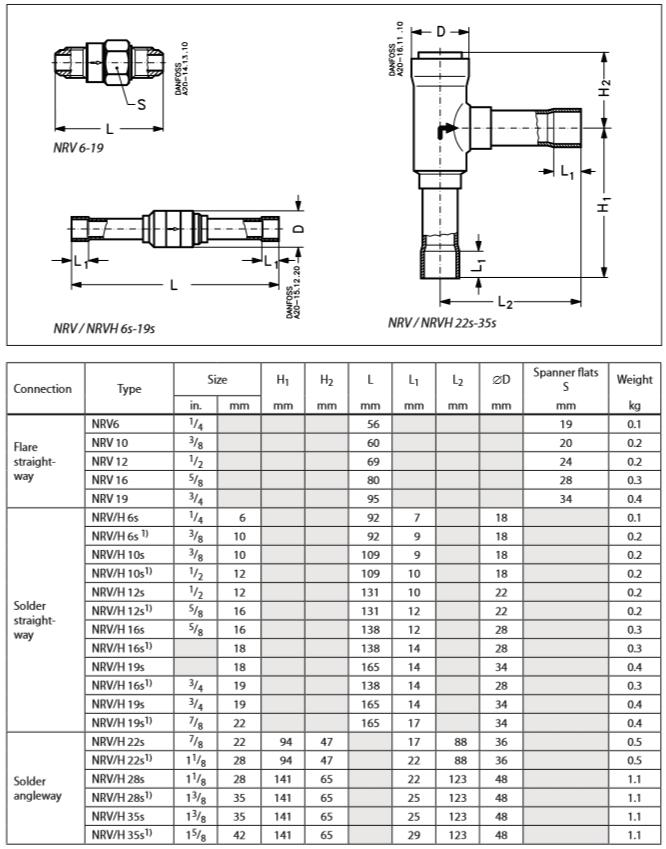 Габаритный чертеж обратных клапанов NRV Danfoss