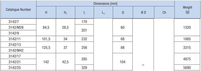 Таблица размеров обратных клапанов Castel серии 3142