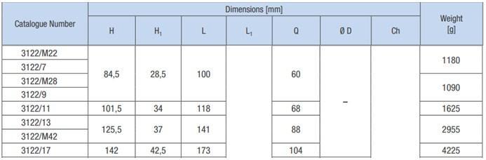 Таблица размеров обратных клапанов Castel серии 3122