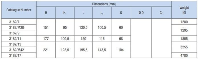 Таблица размеров обратных клапанов Castel серии 3182