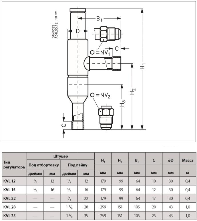 Габаритный чертеж регулятора давления в картере KVL Danfoss