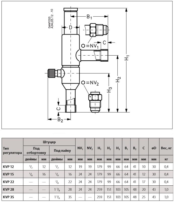Габаритный чертеж регулятора давления KVP Danfoss