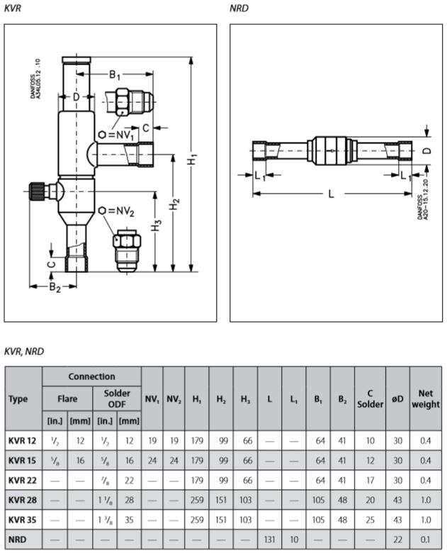 Габаритный чертеж регулятора давления KVR Danfoss
