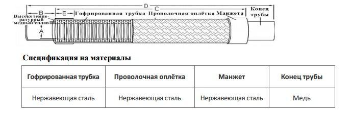 Конструкция виброгасителей Becool