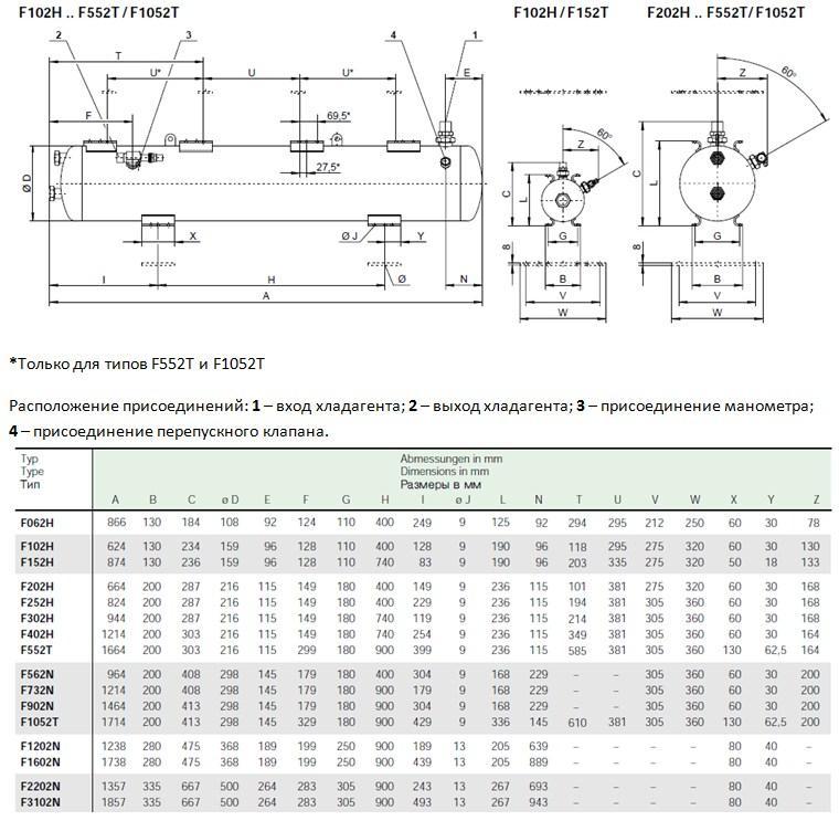 Габаритный чертеж горизонтальных ресиверов Bitzer серий F102H...F552T/F1052T