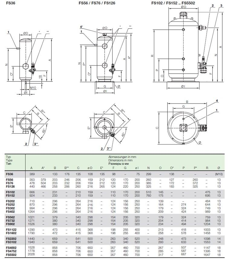 Габаритный чертеж вертикальных ресиверов Bitzer серии FS