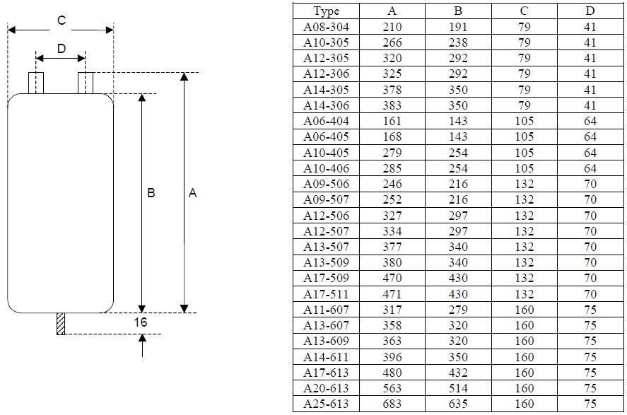 Габаритные размеры и чертеж отделителей жидкости Alco Controls серии A