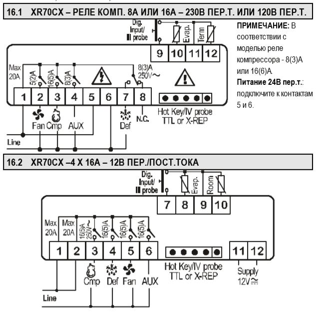 Подключения контроллера