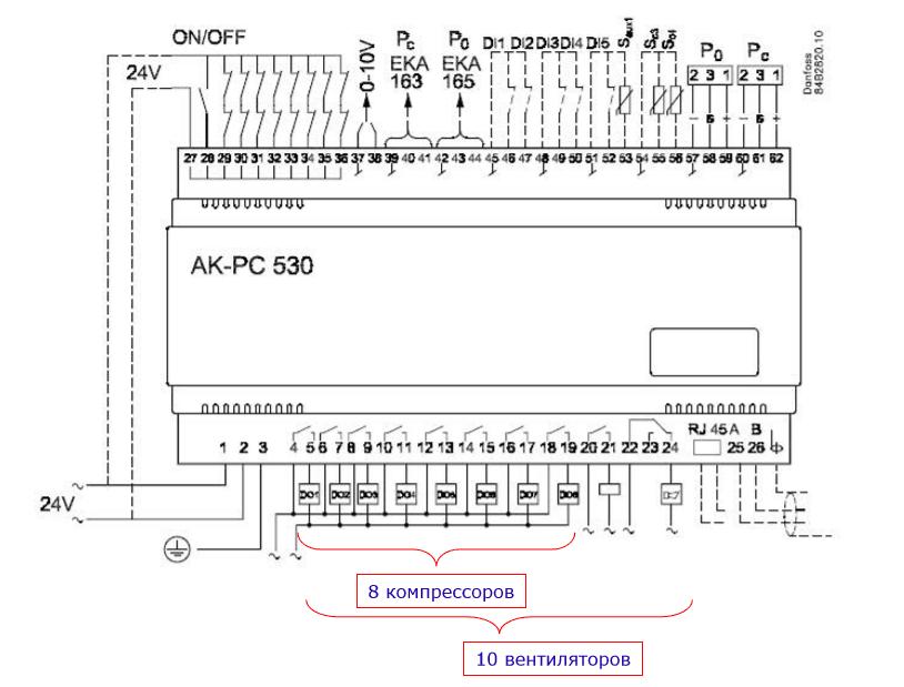 Ak-pc 530 Инструкция - фото 2