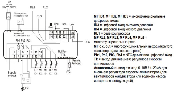 Dixell Ic111cx инструкция - фото 11