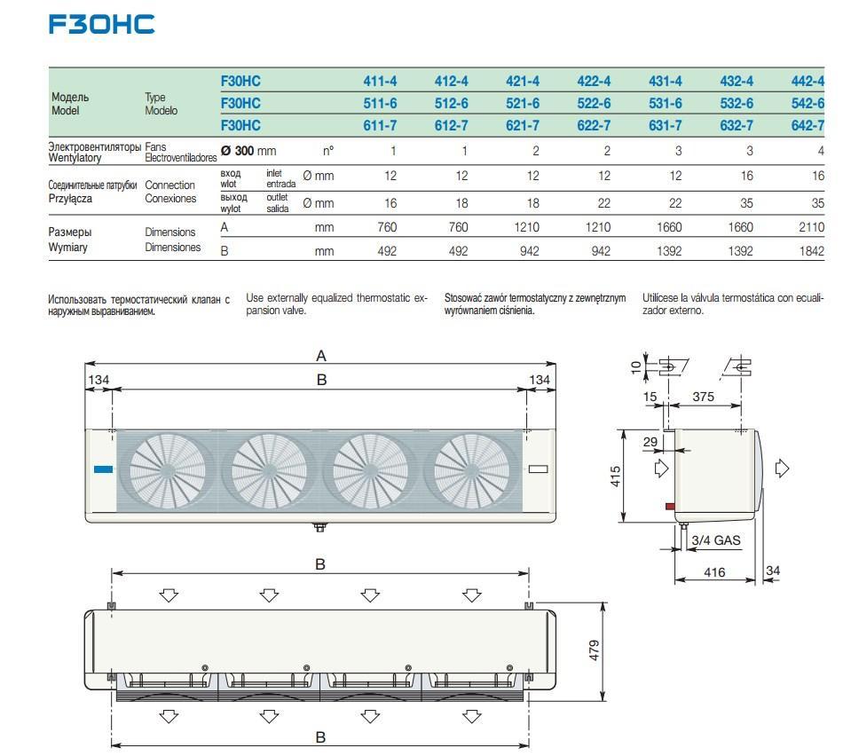 Габаритные и присоединительные размеры воздухоохладителей LU-VE серии F30HC