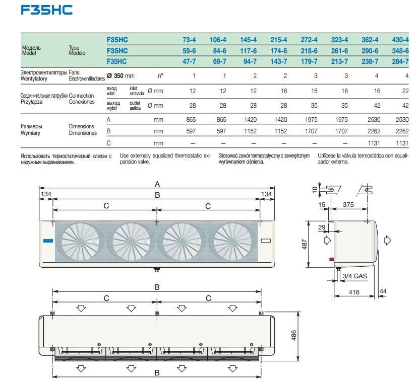 Габаритные и присоединительные размеры воздухоохладителей LU-VE серии F35HC