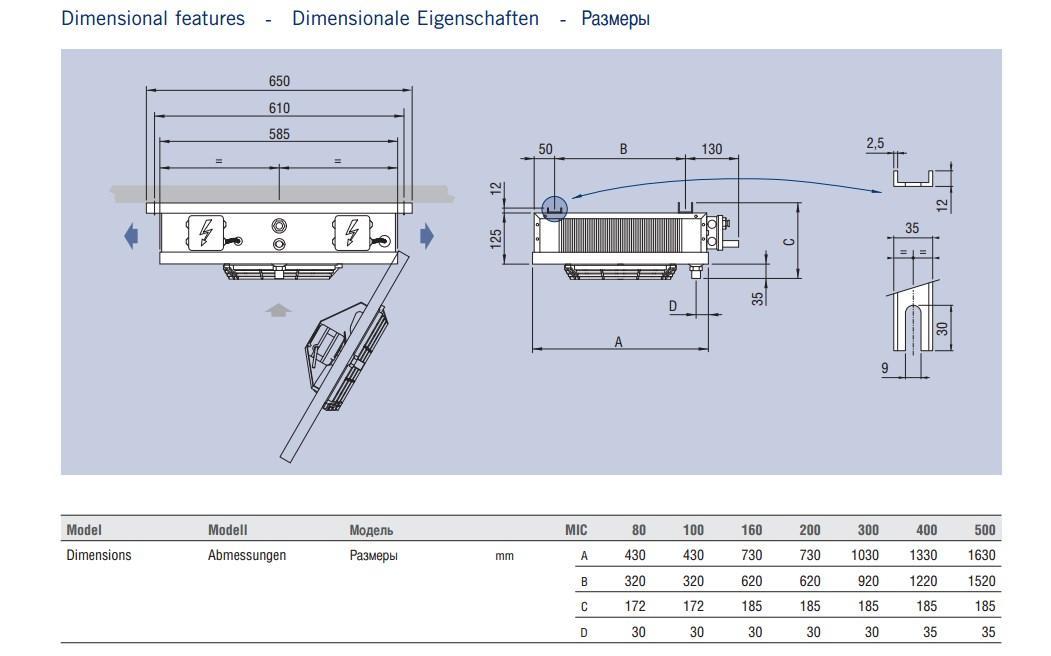 Чертеж и габаритные размеры воздухоохладителей ECO Luvata серии MIC