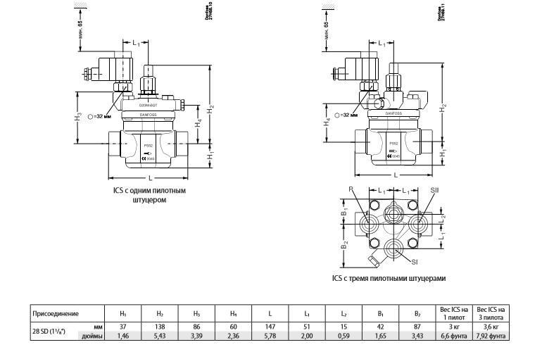 Вентиль сервоприводный ICS 25-25-1 28 SD