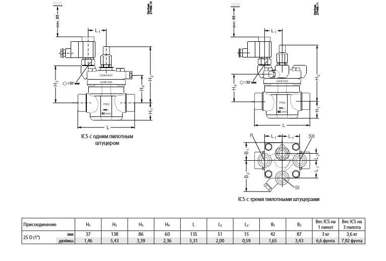 Вентиль сервоприводный ICS 25-20-1 25 SD