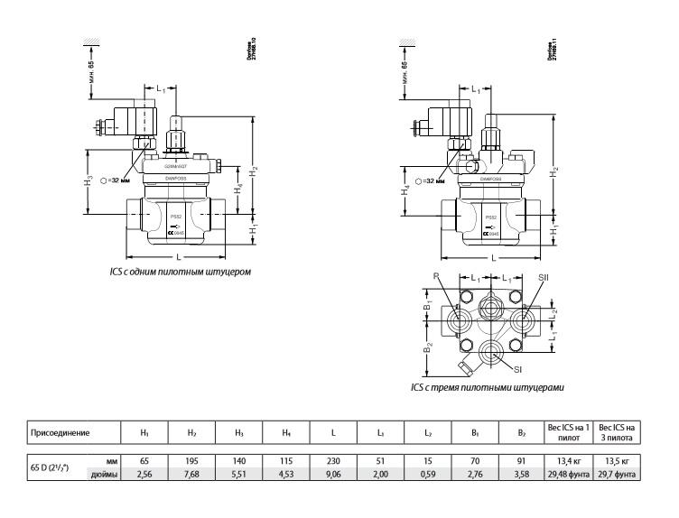 Вентиль сервоприводный ICS 65-1 65 SD