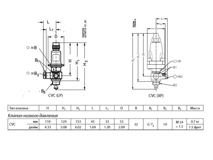 Пилот CVC(LP) 0,5 - 9 бар