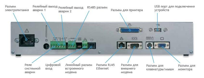 Аппаратное обеспечение XWEB5000