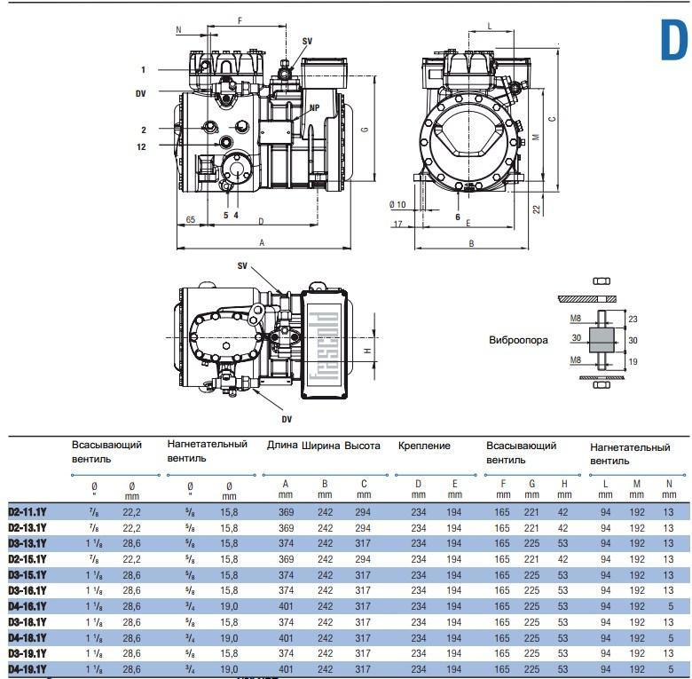 Габаритный чертеж компрессоров Frascold серии D