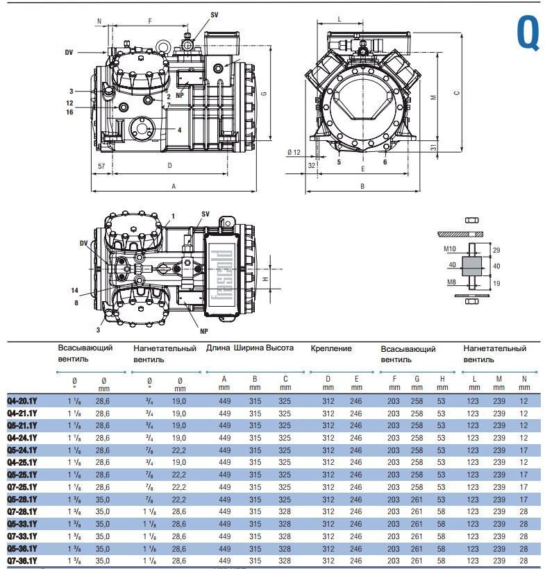 Габаритный чертеж компрессоров Frascold серии Q