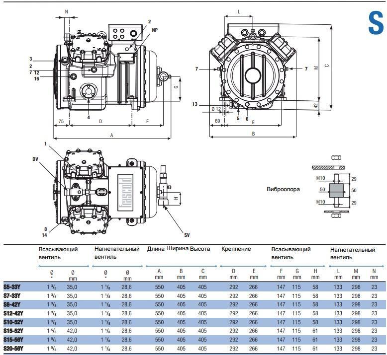 Габаритный чертеж компрессоров Frascold серии S