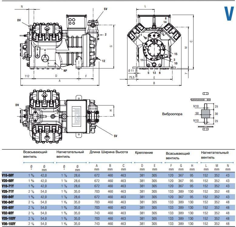 Габаритный чертеж компрессоров Frascold серии V