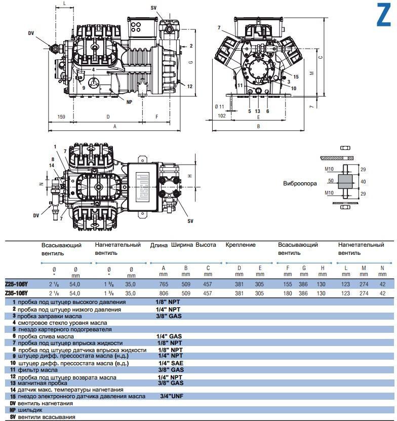 Габаритный чертеж компрессоров Frascold Z25-106Y и Z35-106Y