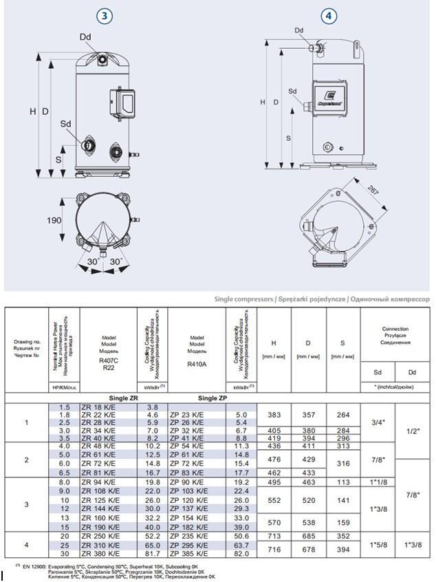 Габаритный чертеж компрессоров Copeland Scroll ZR94 - ZR380/ZP90 - ZP385