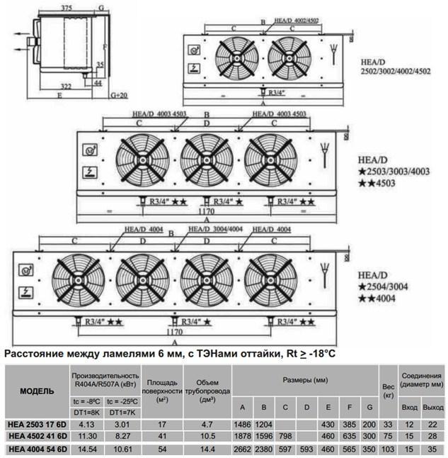 Программа Подбора Вентиляторов