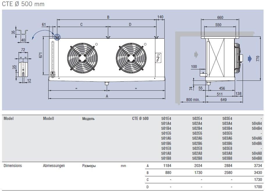 Чертеж и габаритные размеры воздухоохладителей ECO Luvata серии CTE, d=500 mm