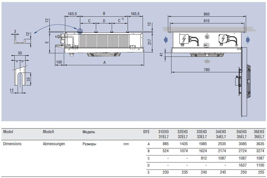Чертеж и габаритные размеры воздухоохладителей ECO Luvata серии DFE