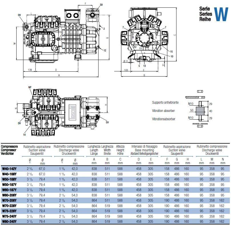 Габаритный чертеж компрессоров Frascold серии W