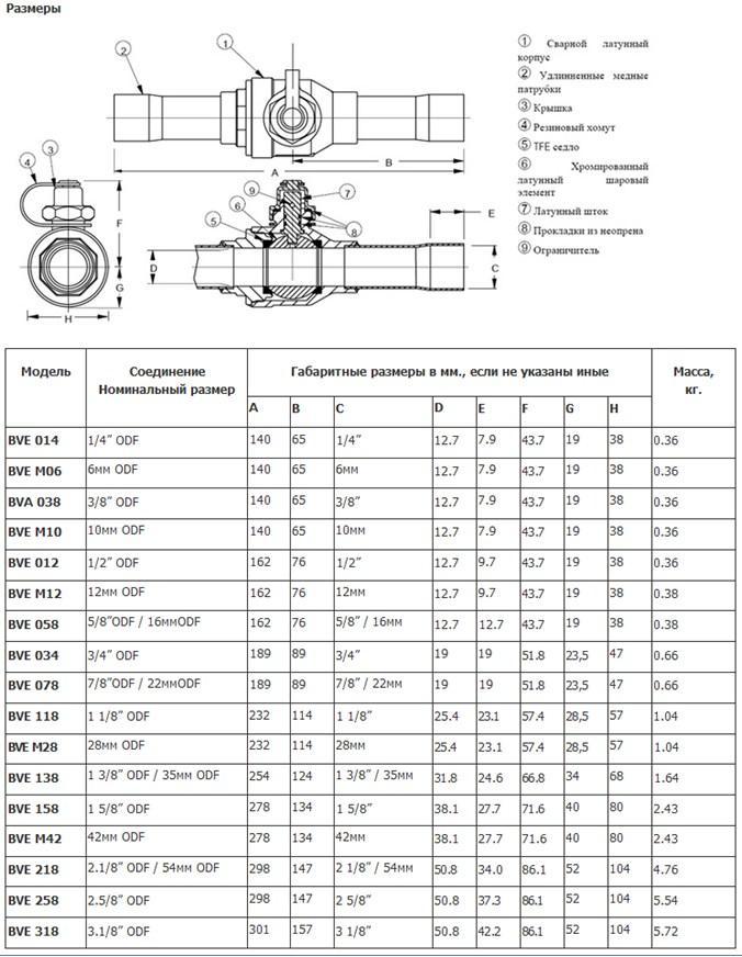 Чертеж и технические параметры запорных клапанов Alco серии BVE