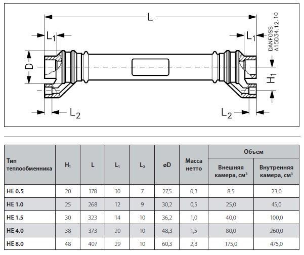 Теплообменники для этиленгликоля пластинчатый теплообменник для частного дома