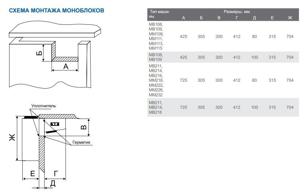 Схема монтажа моноблоков Polair