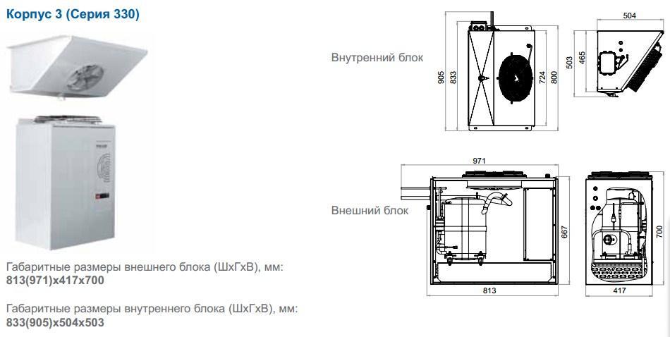Габаритные размеры сплит-систем Polair, исполнение корпуса 3