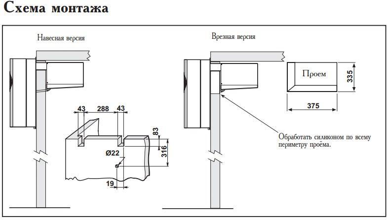 Схема монтажа моноблоков Zanotti GM 1