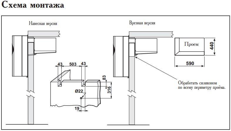 Схема монтажа моноблоков Zanotti GM 3