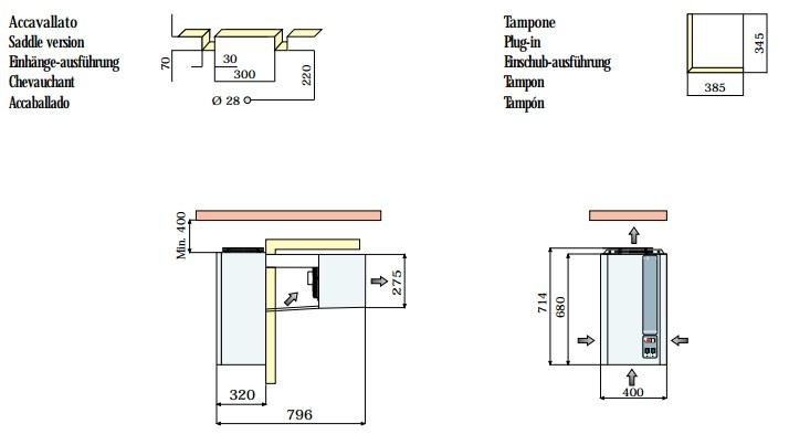 Габаритные размеры и схема монтажа моноблоков Rivacold FA/FT 03,06,09,12