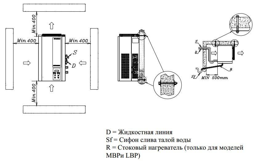 Схема монтажа сплит-систем Rivacold FS