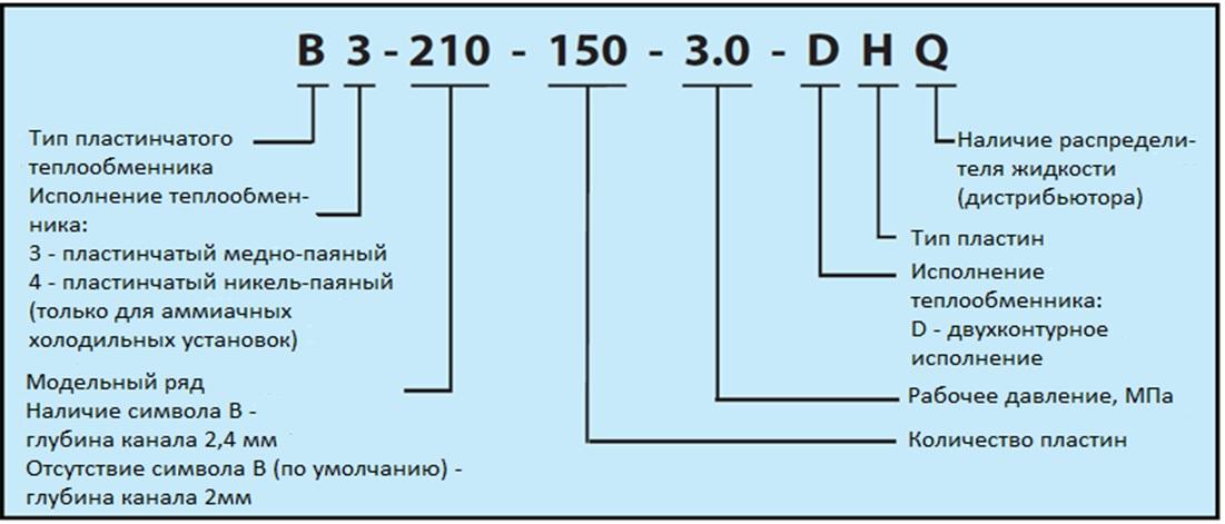 Обозначения значений паяного пластинчатого теплообменника BPHE